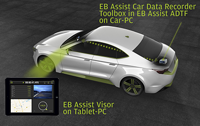 12_EB_Assist-Car_Data_Recorder_EB_Assist_Visor-v2_407x257