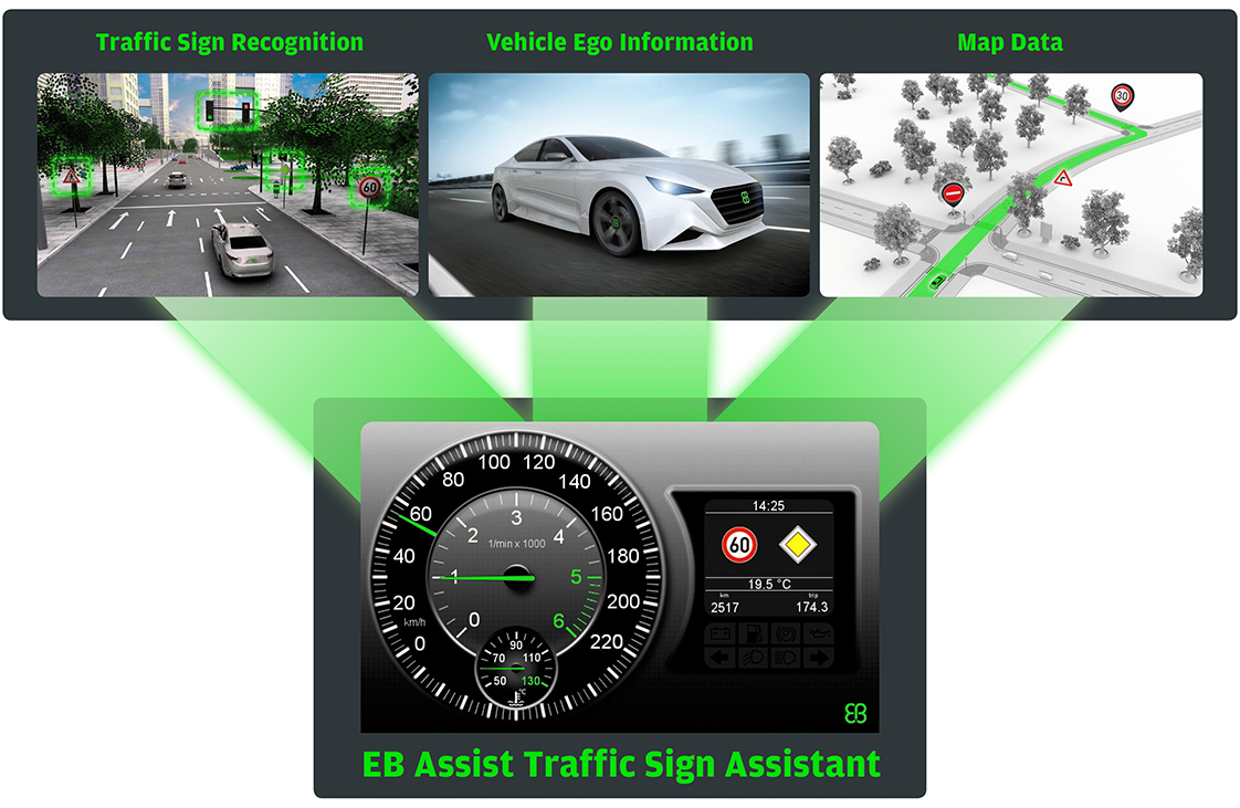 Traffic_Sign_Assistant_1122