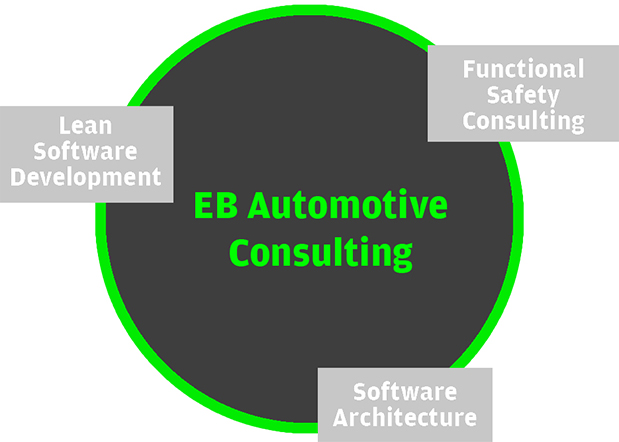 EB Automotive Consulting