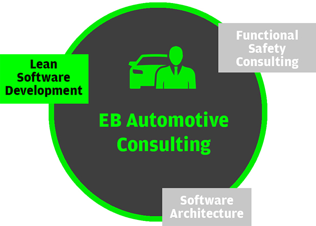 EB Consulting Lean Software Development