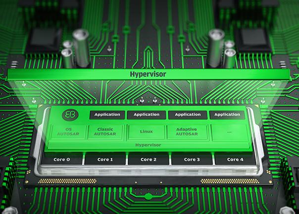 EB corbos Hypervisor