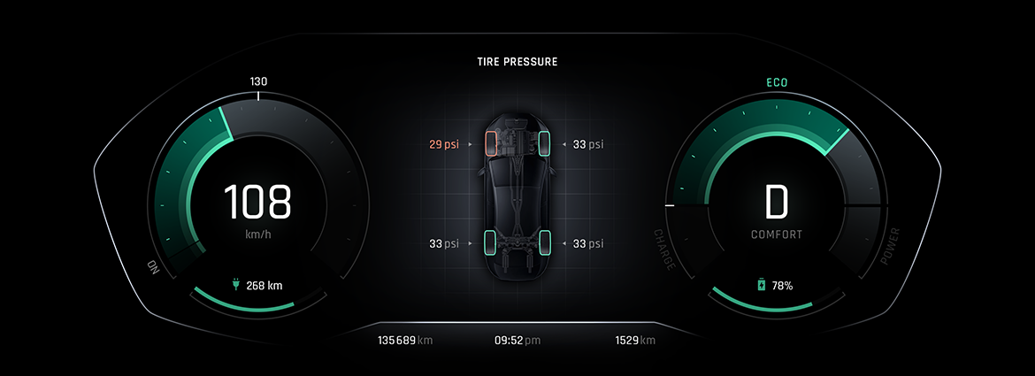 EB GUIDE Car HMI Tire Pressure