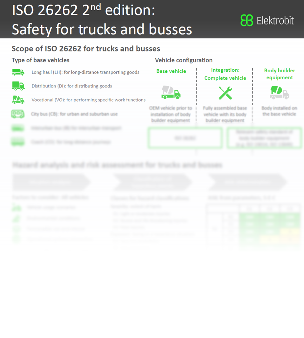 Safety-for-trucks-and-busses-Infographic