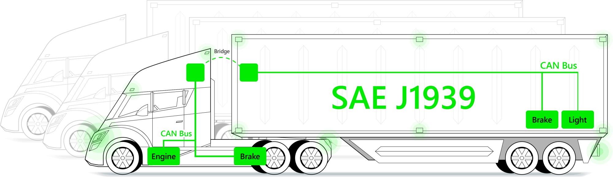 SAEJ1939 Trucks Outline